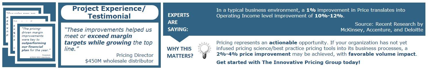 Pricing_Strategic_Importance